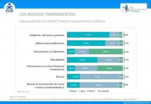 Informe de ResultadosCGCE-RuedaPrensa