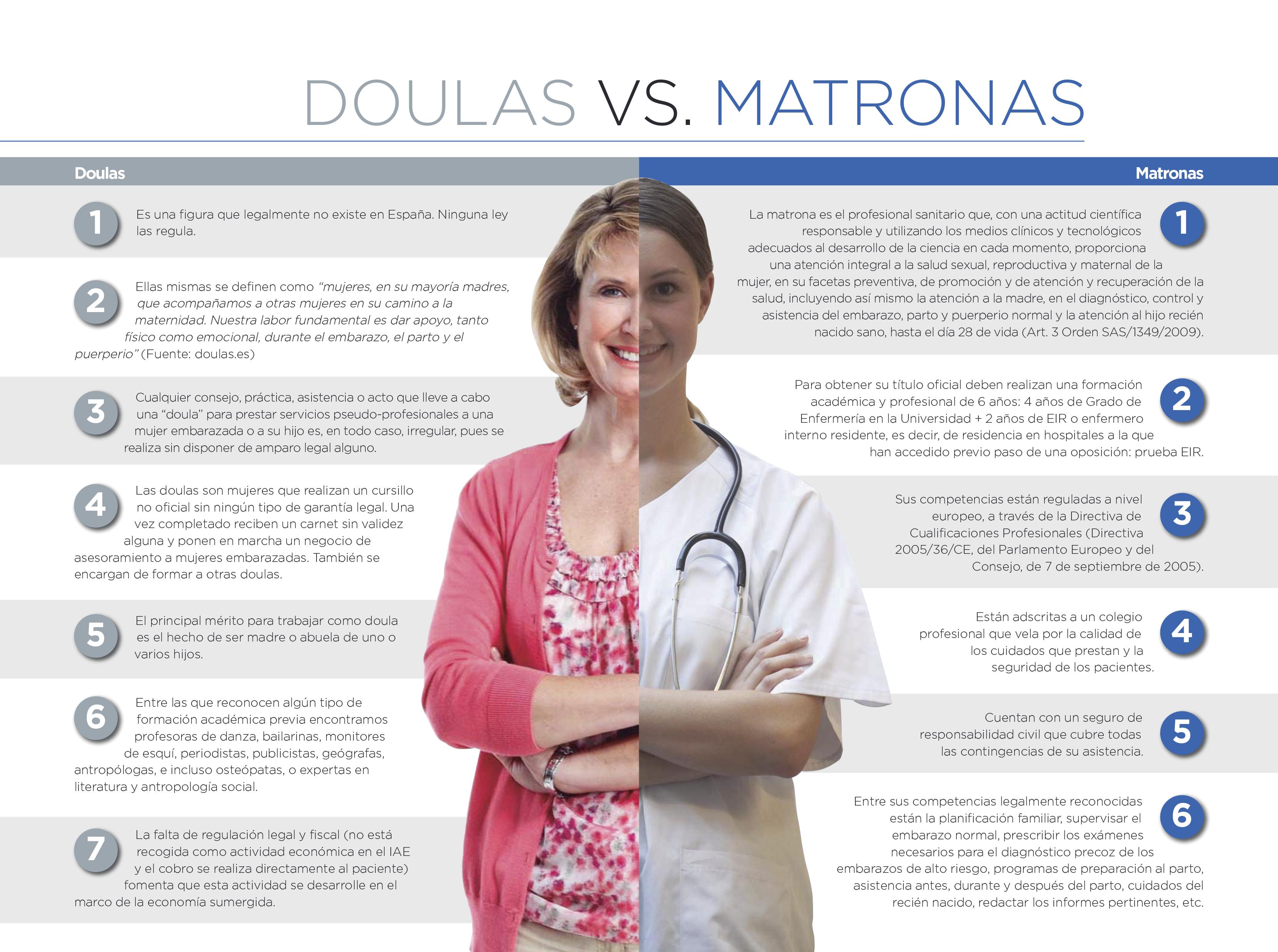 Infografía: doulas vs. matronas