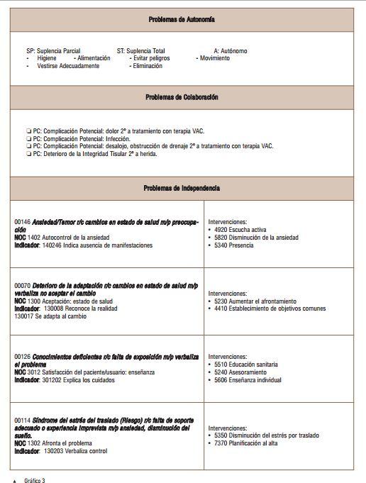 Plan de cuidados para el uso de la técnica VAC en heridas - Noticias ...