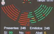 El PP vuelve a votar en contra de modificar el RD de prescripción enfermera en el Senado