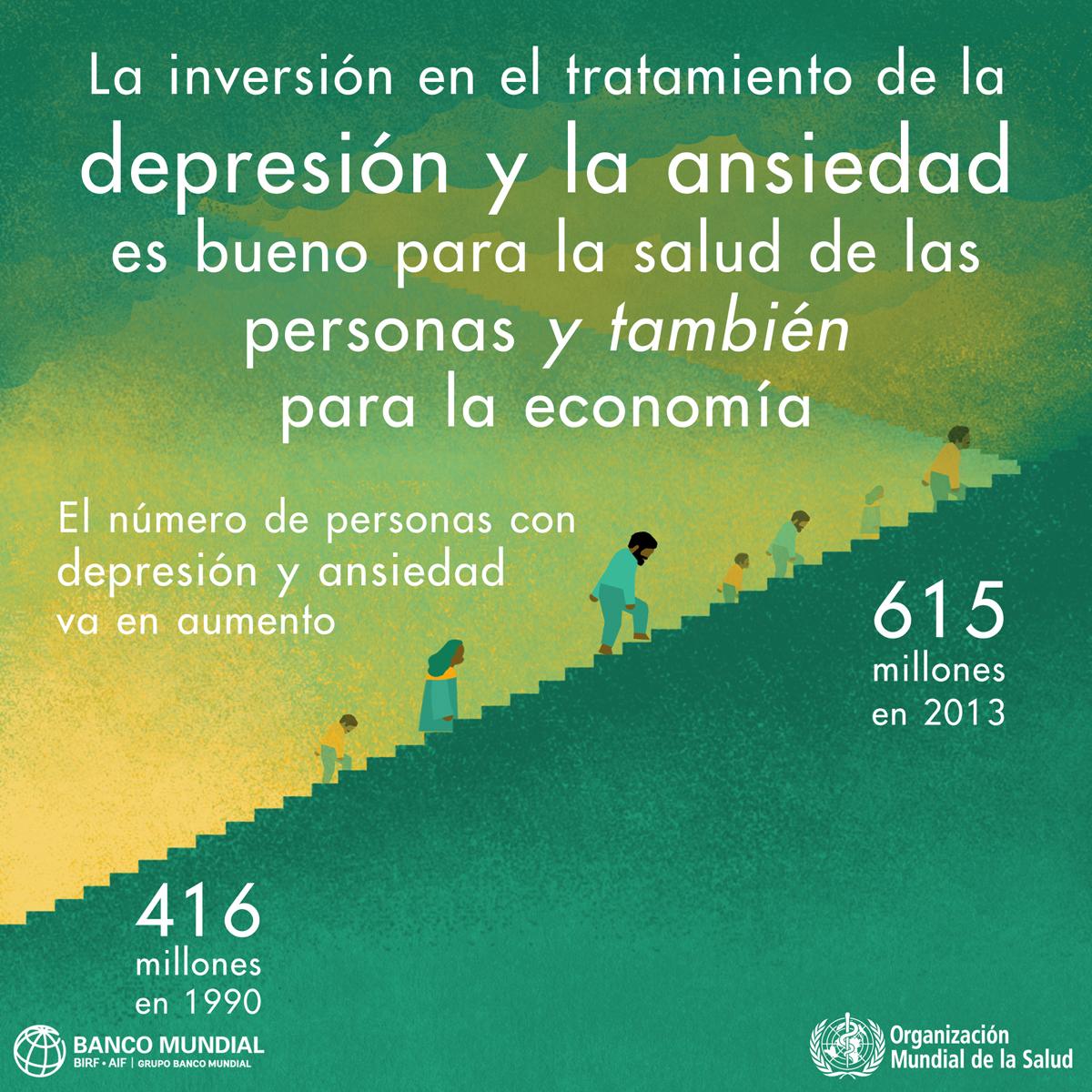 La OMS alerta de que los casos de depresión han crecido un 18% en la última década