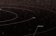El asteroide Florence, llamado así por la fundadora de la enfermería moderna, pasará mañana junto a la Tierra