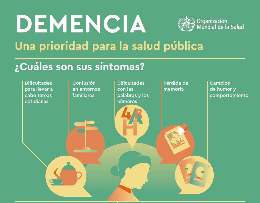 Más de 80 millones de personas sufrirán demencia en 2030, una prioridad de salud pública para la OMS