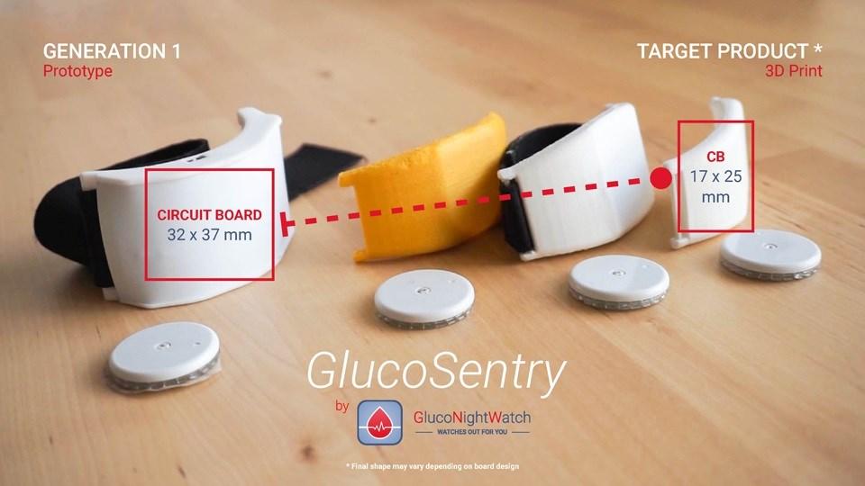 396ac64096f5 Crean un brazalete inteligente para controlar a distancia el nivel de  glucosa de niños diabéticos