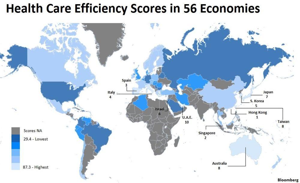 España tiene el sistema sanitario más eficiente de Europa y el tercero del mundo, según el informe Bloomberg