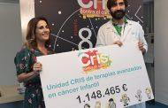 CRIS Contra el Cáncer inicia la campaña #EnFamiliaConCris para recaudar fondos para investigación