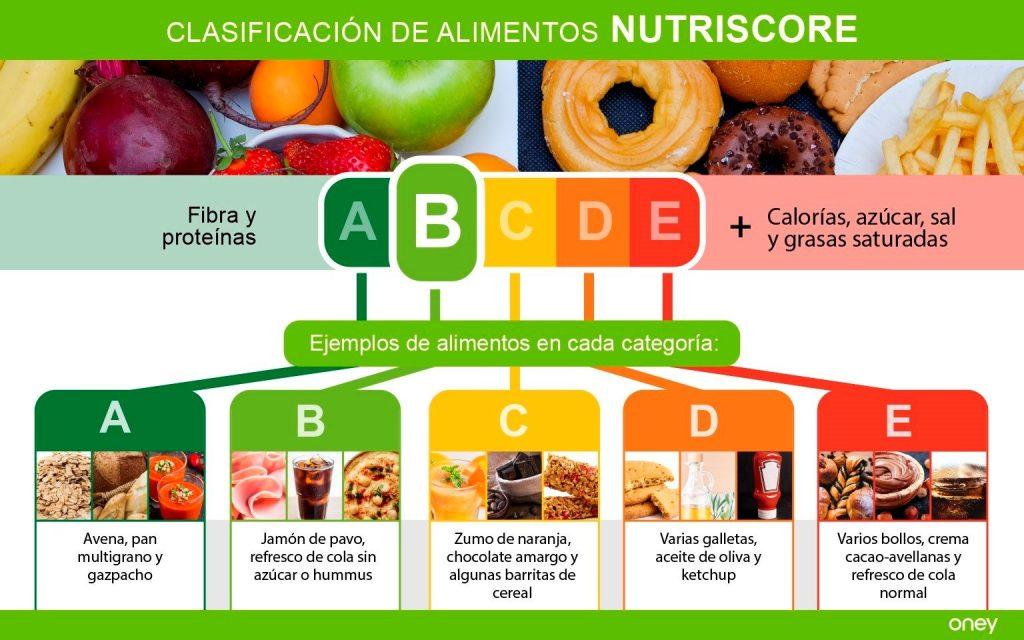 Profesionales sanitarios y consumidores urgen a que el etiquetado nutricional 'Nutri-Score' sea obligatorio