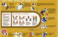 Teletrabajo: pautas para evitar sus principales riesgos