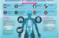 El CGE recomienda a los pacientes crónicos cómo seguir cuidando de su salud durante el confinamiento