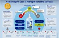 Las enfermeras alertan de que no todos los geles hidroalcohólicos protegen frente al COVID-19