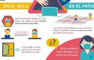 El Cecova explica en una infografía cómo actuar en el regreso a las aulas
