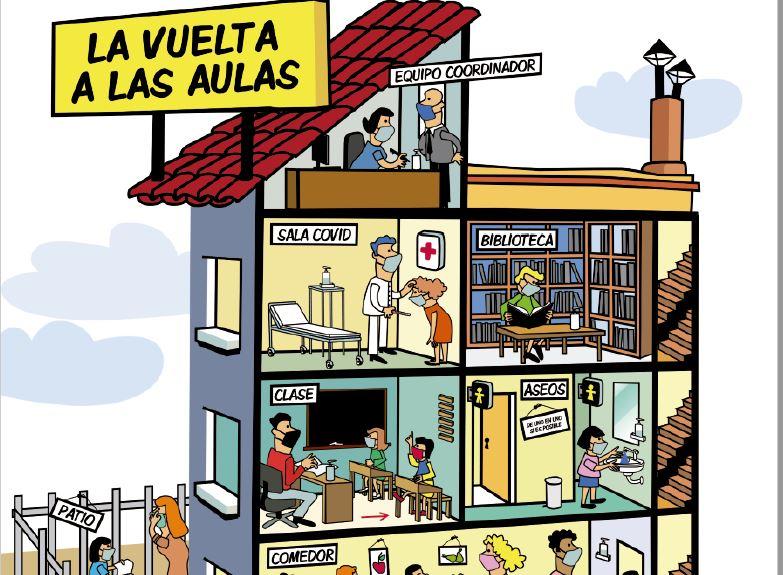 El Colegio de Enfermería de Salamanca lanza una guía con pautas para una vuelta a las aulas de forma segura