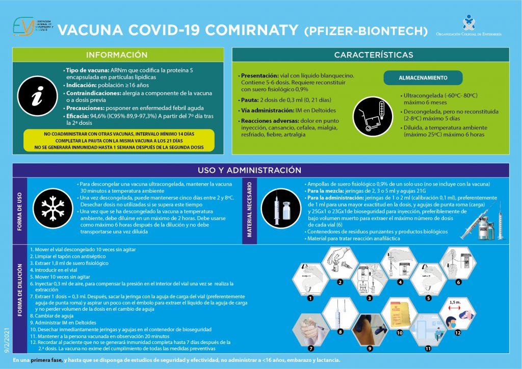 El CGE y ANENVAC explican todas las claves de la vacuna de Pfizer y BioNTech e instan a los sanitarios a vacunarse para dar ejemplo