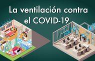 Las enfermeras alertan del enorme riesgo de contagio de COVID-19 en estancias mal ventiladas