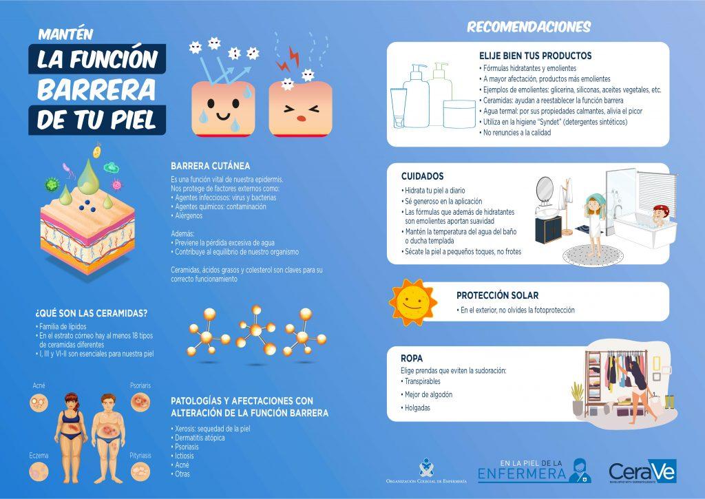 Estas son las claves para el cuidado de la barrera cutánea, afectada en pacientes con patologías como dermatitis, psoriasis o acné